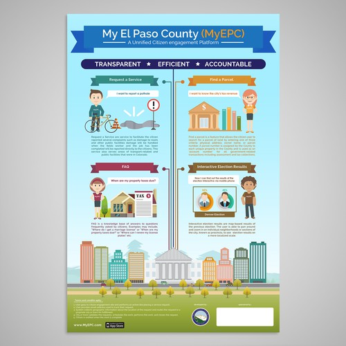 My El Paso County Infographic Poster