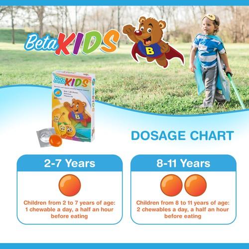 Beta Kids - Dosage Chart