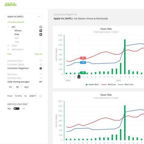 Data viz tool