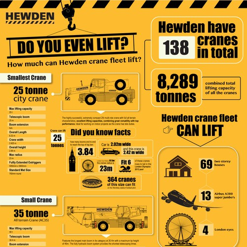HEWDEN INFOGRAPHY