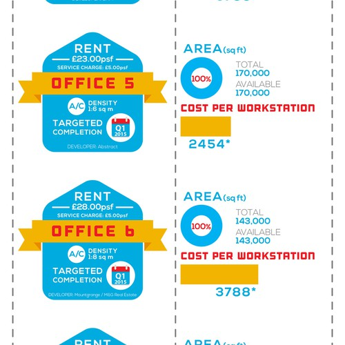 We Need Your Infographic For Office Space & Property