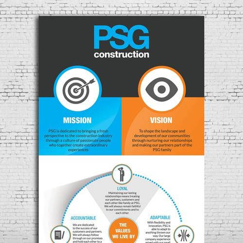 PSG Core Value Signage
