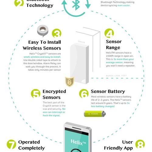 Alarm Relay Infographics