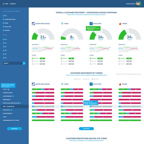 MineForInsights benchmarking dashboard.