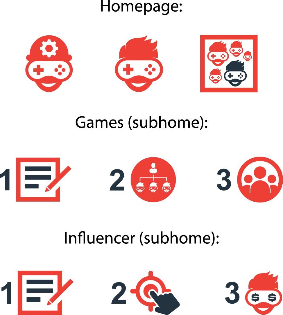 9 graphics for gameinfluencer.com