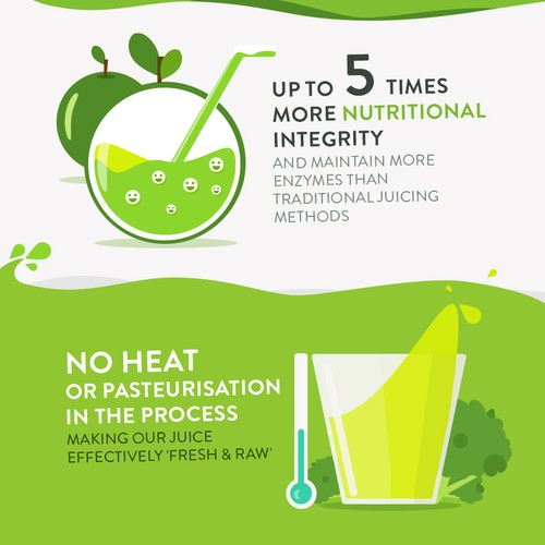 Create an appealing & informative-info graphic about Cold Press Juice