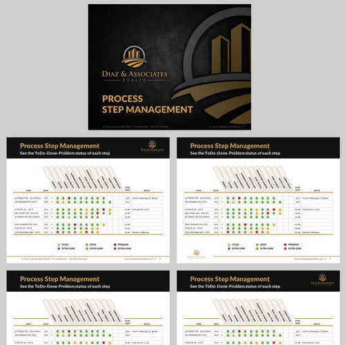 Custom Process Step Management Graphic