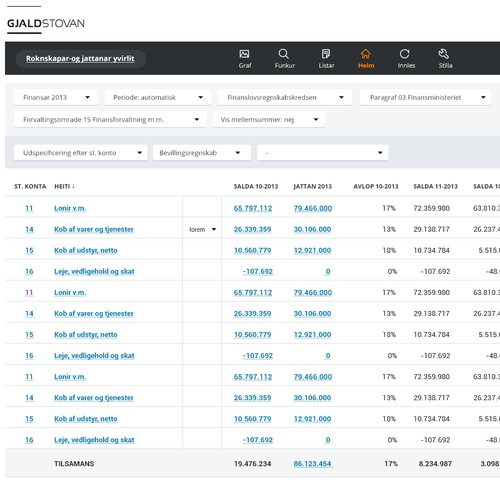 Design for an interactive data warehouse web application