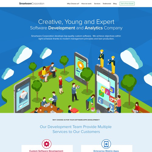 Smartware Corporation WordPress Design