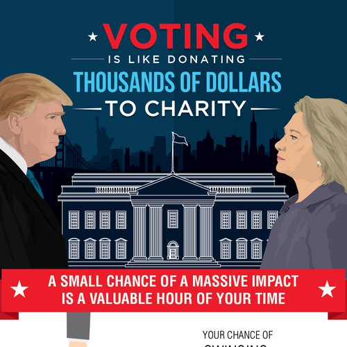 Voting - Donating - Charity