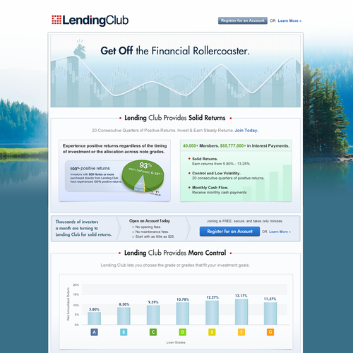 Website Design for LendingClub