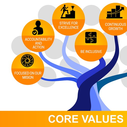 MISSION 6 CORE VALUES Graphic Design
