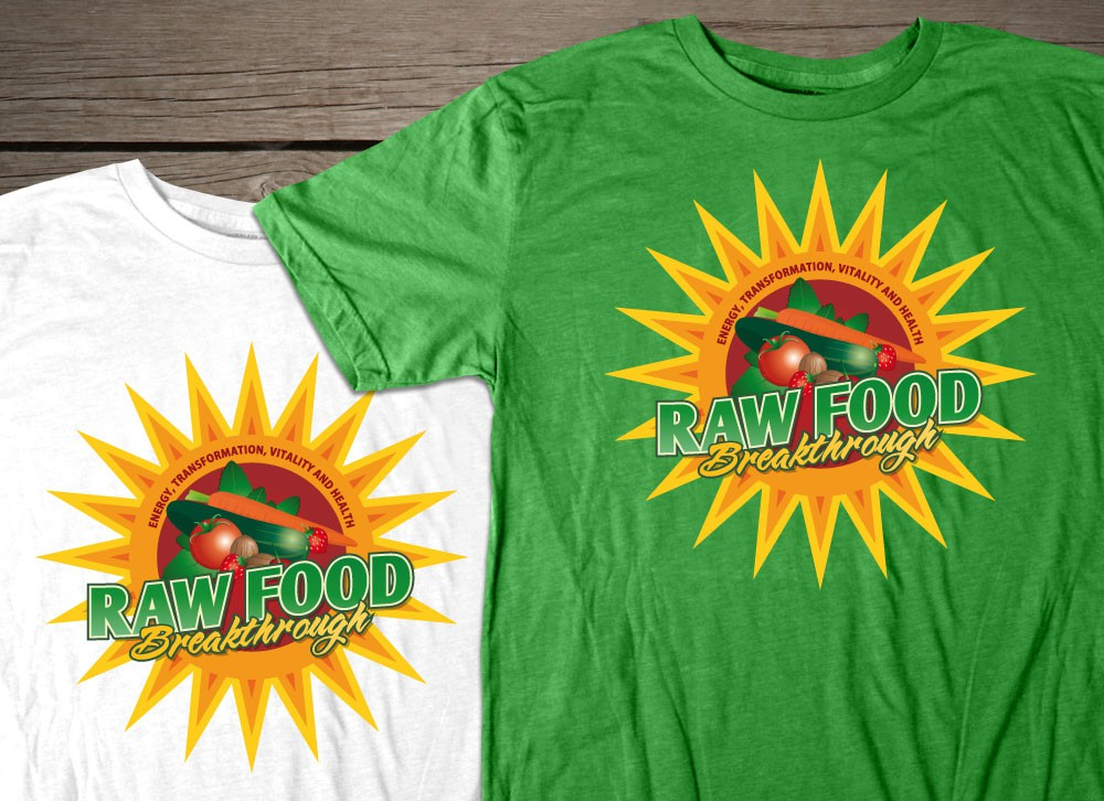 Logo for Raw Food Breakthrough