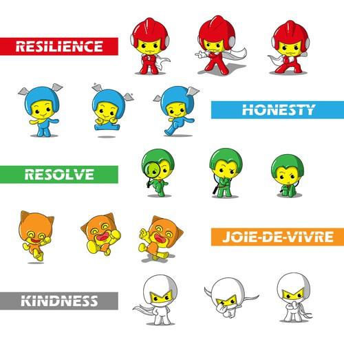 5 Characters for Promote Good Behaviour Schools