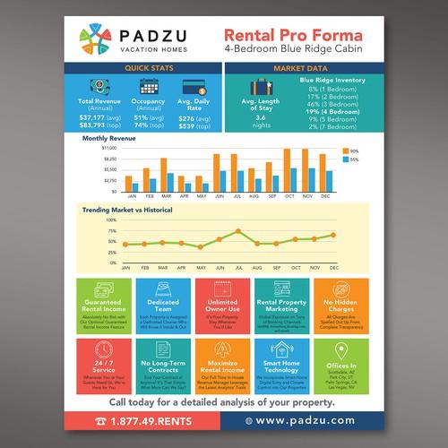 PADZU Infographic