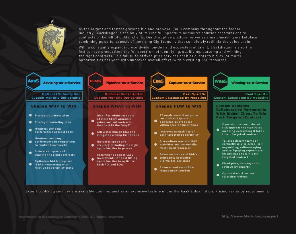 Blackdragon Marketplace & Service Portfolio Augment Marketing Slick