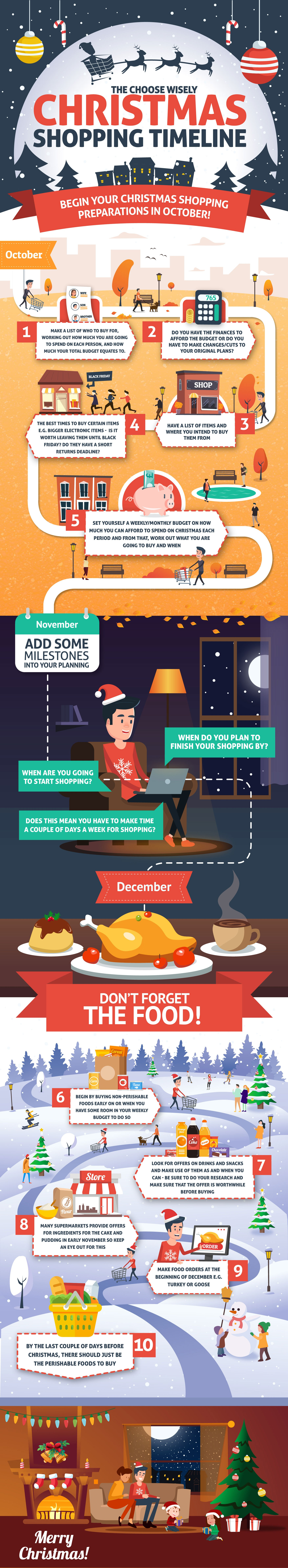 Illustrate a Christmas preparation timeline to help people make the most of their Christmas budget