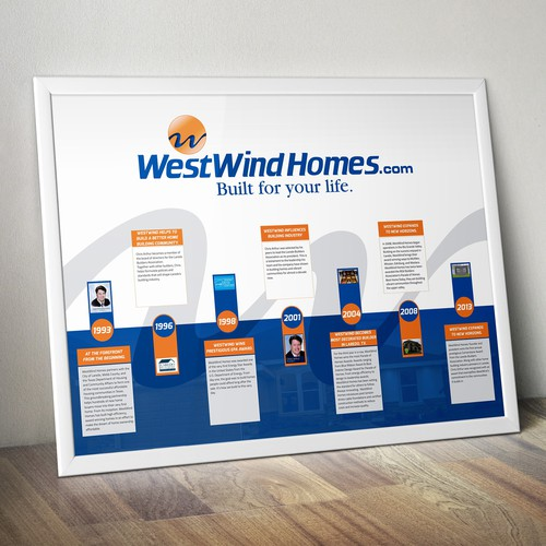 Poster for WestWind Homes