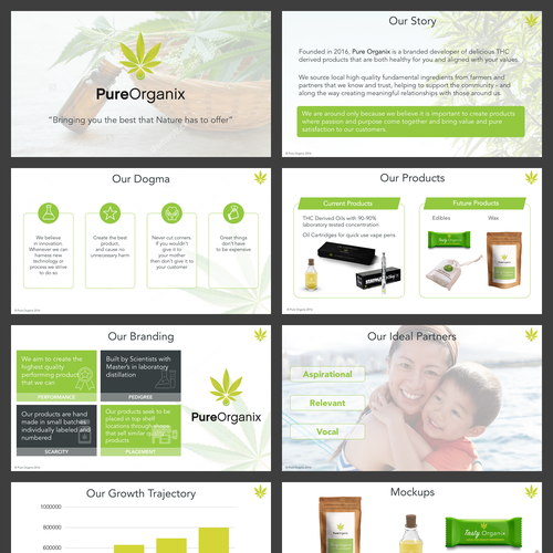 Pitchdeck Design for a Cannabis derived products
