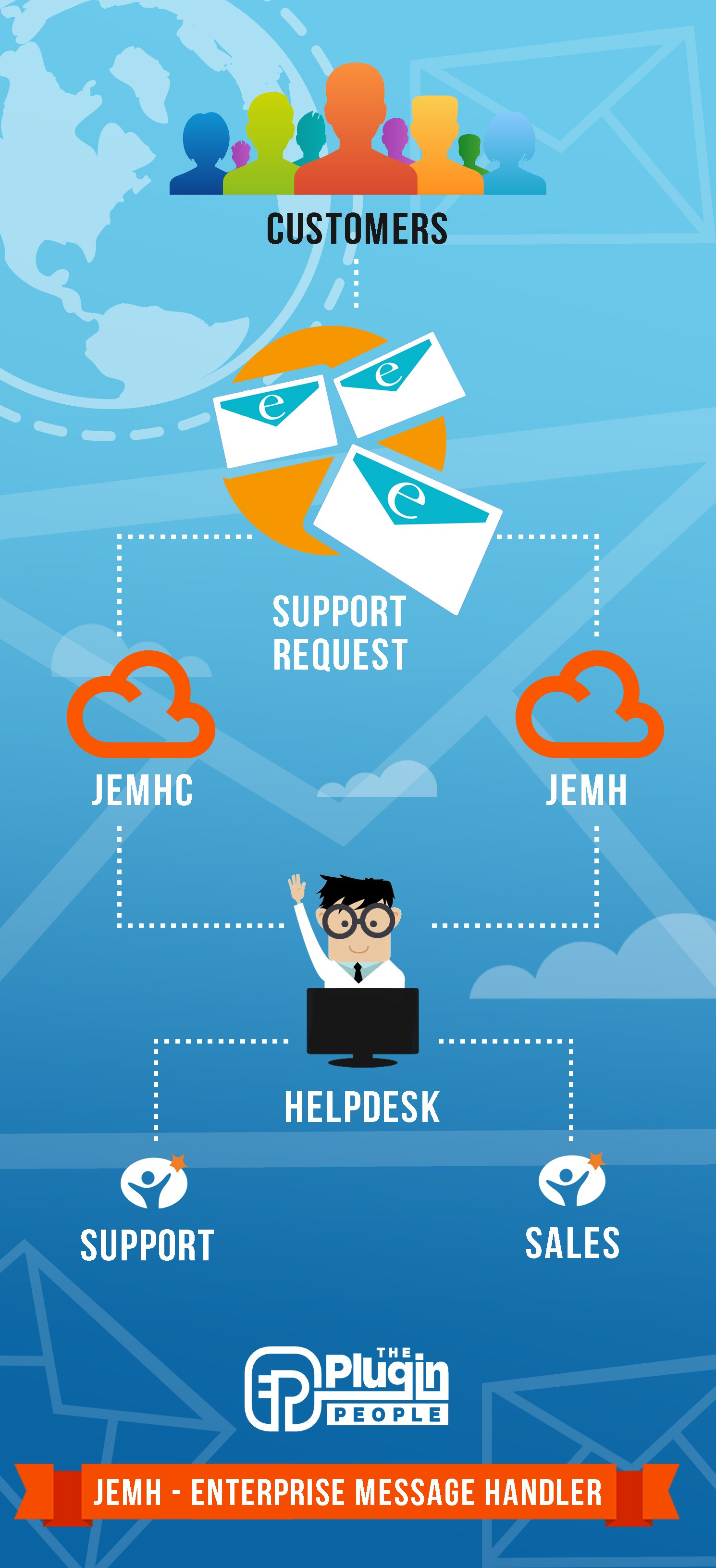 Create helpdesk via EMAIL 2mx1m concept backlit graphic in a couple of DAYS!