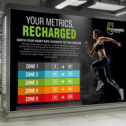 Recharged Fitness Signage