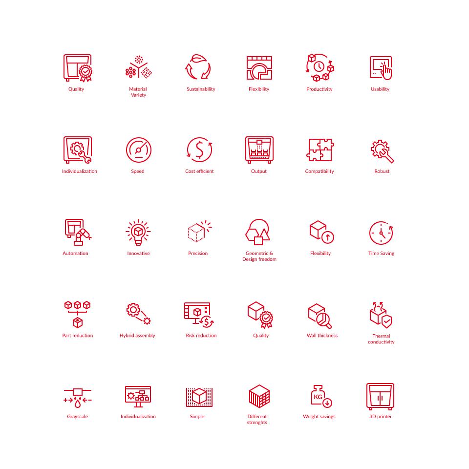 Icon Kollektion für einen Hersteller von industriellen 3D-Druckern