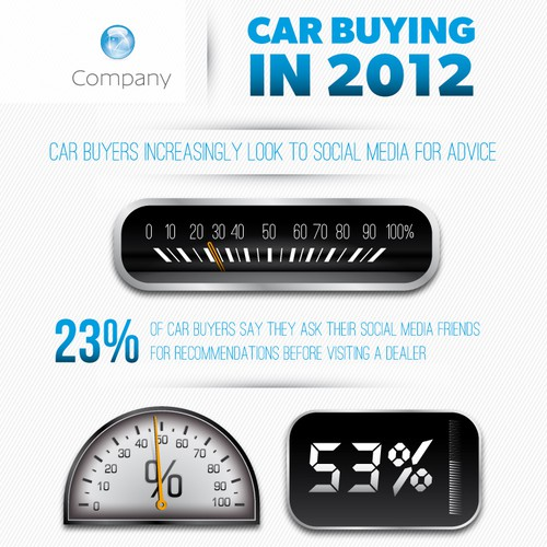 Infographic Cars