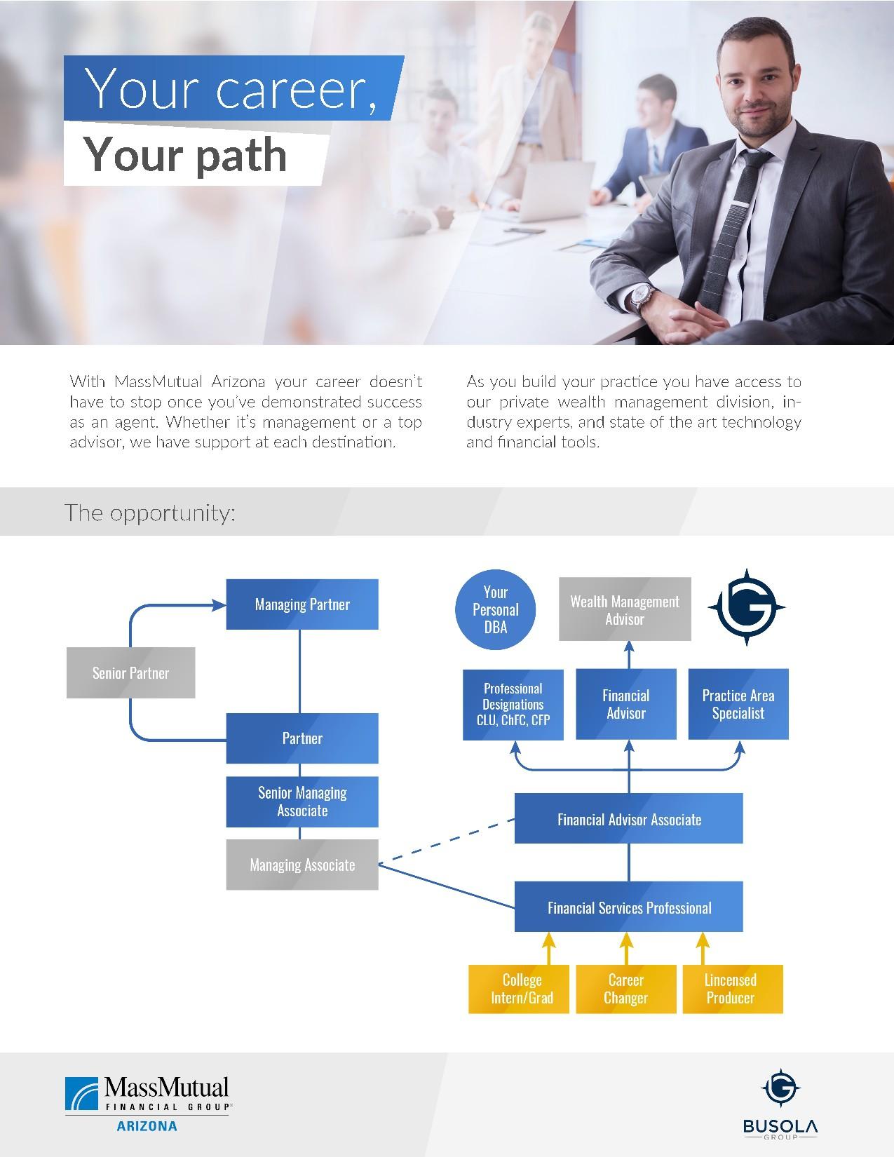 Career path brochure
