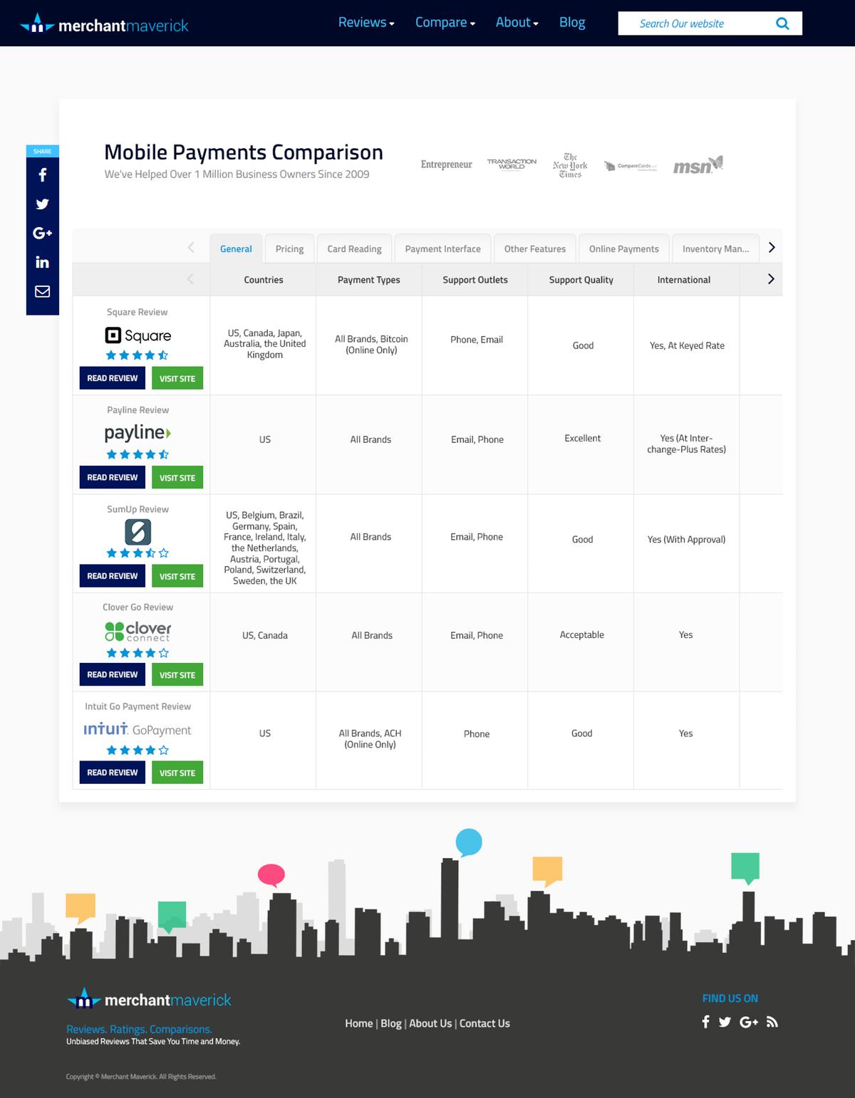 Comparison Page Redesign
