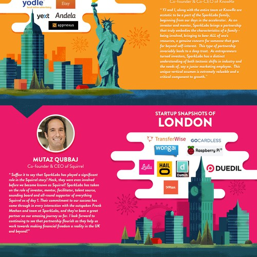 "Infographic for ""Global Startup Hubs"""