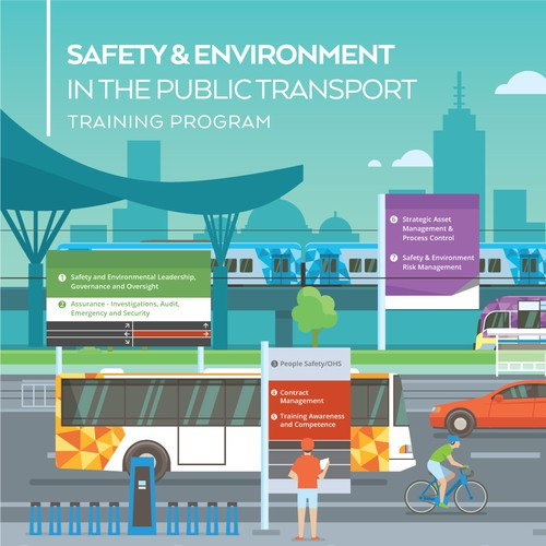 Safety & Environtment in the Public Transport Infographic for Opposite