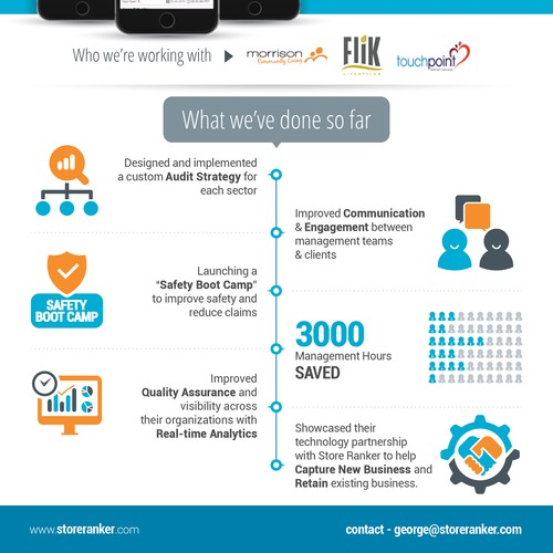 StoreRank Infographic Design