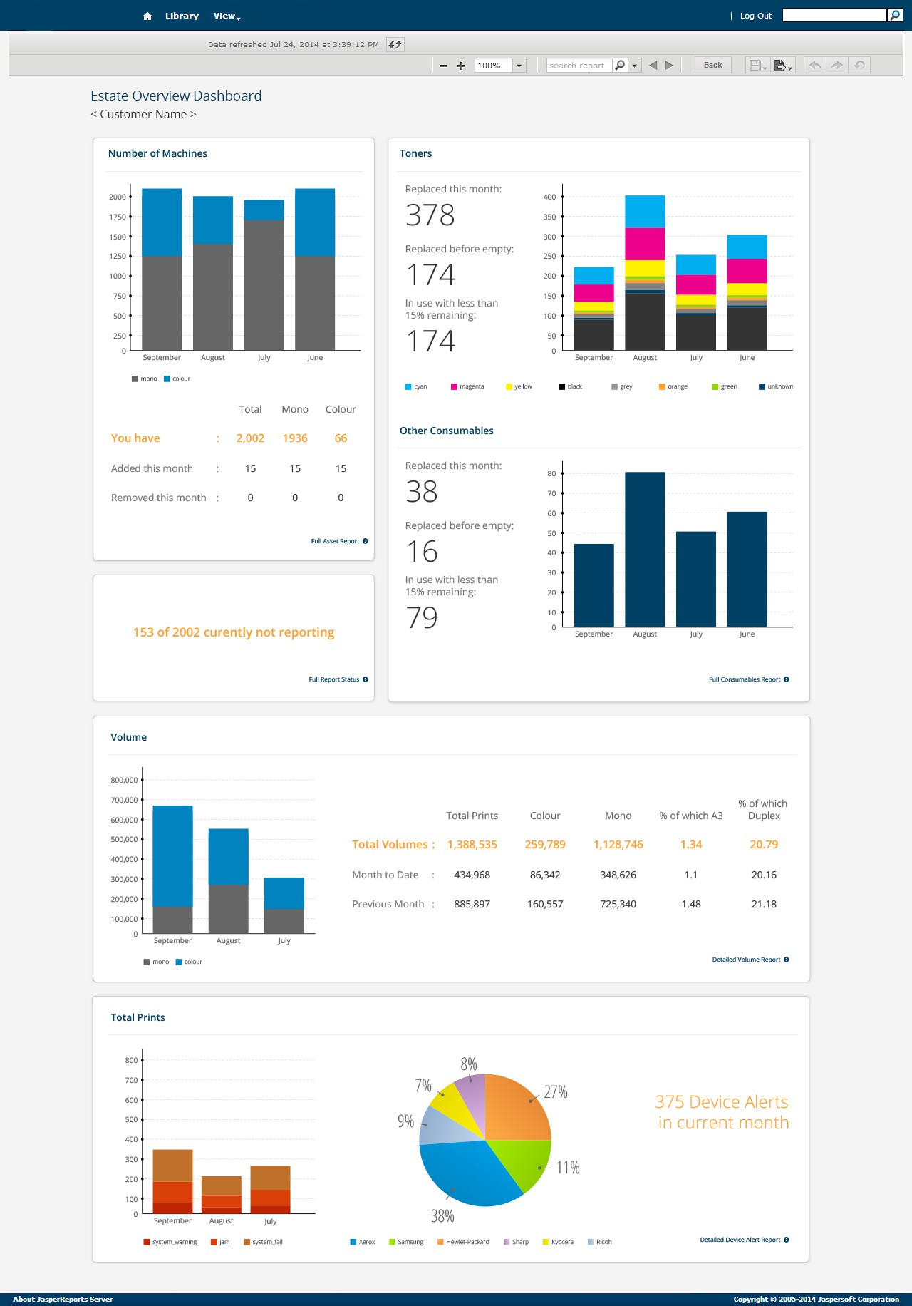 'Makeover' this online dashboard to make it look AWESOME