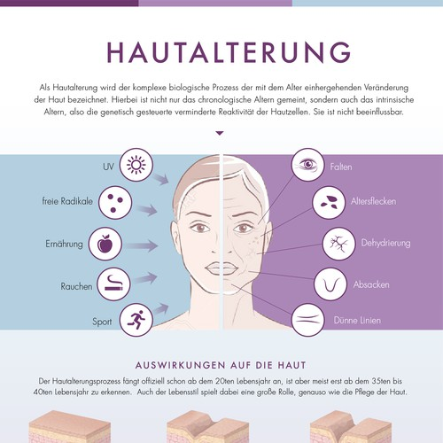skin aging infographic
