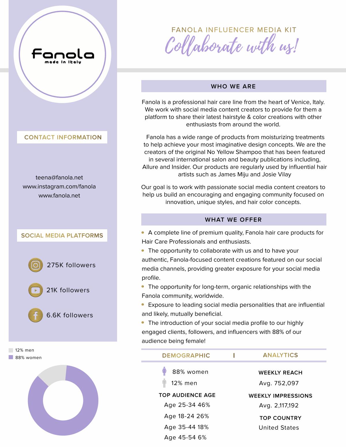 Social Media Kit - Redesign