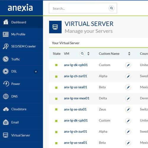 Anexia Web UI Dashboard