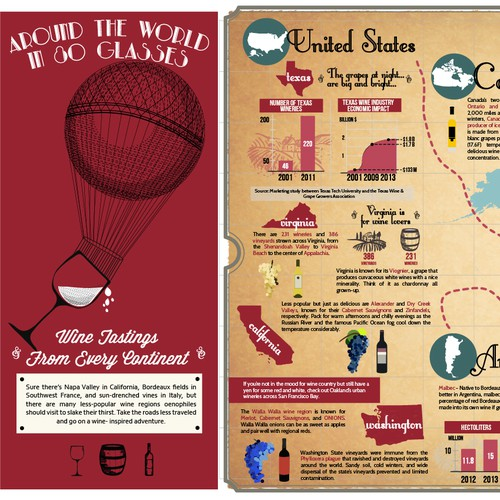 Around the world in 90 glasses - Infographic