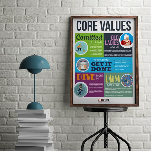 core values project