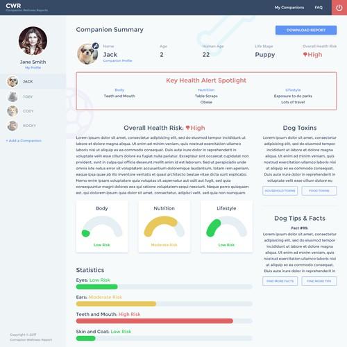Companion Wellness Reports