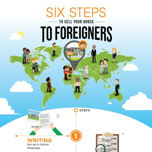 Six steps to sell your house to foreigners