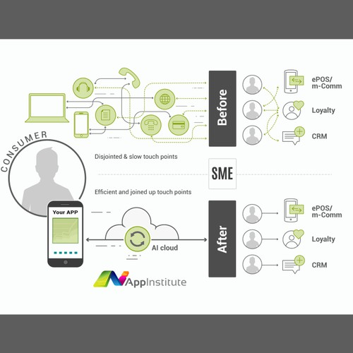 Pitch Deck Infographics for appinstitute