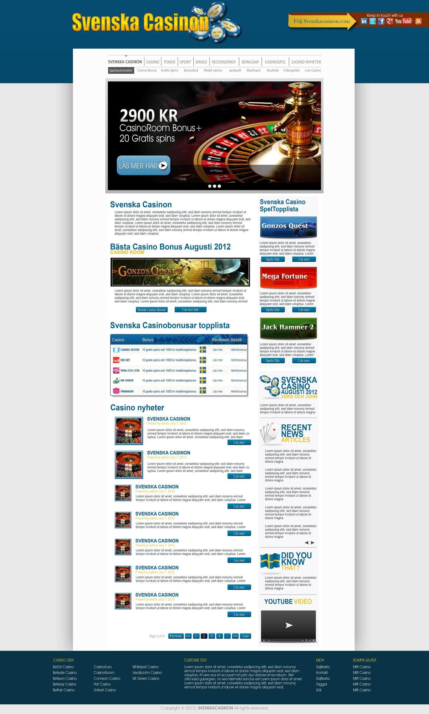 SvenskaCasinon.com needs a new website design