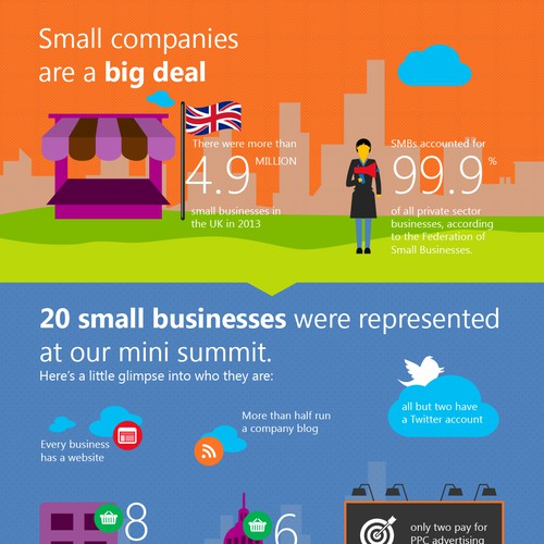 'Small companies are a big deal' infographic for Microsoft
