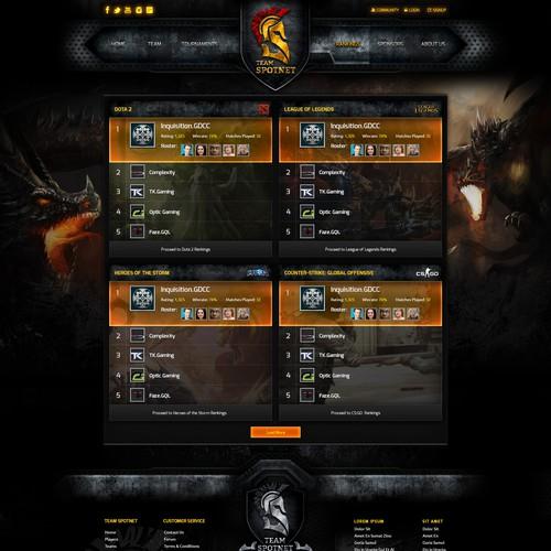 Team Spotnet