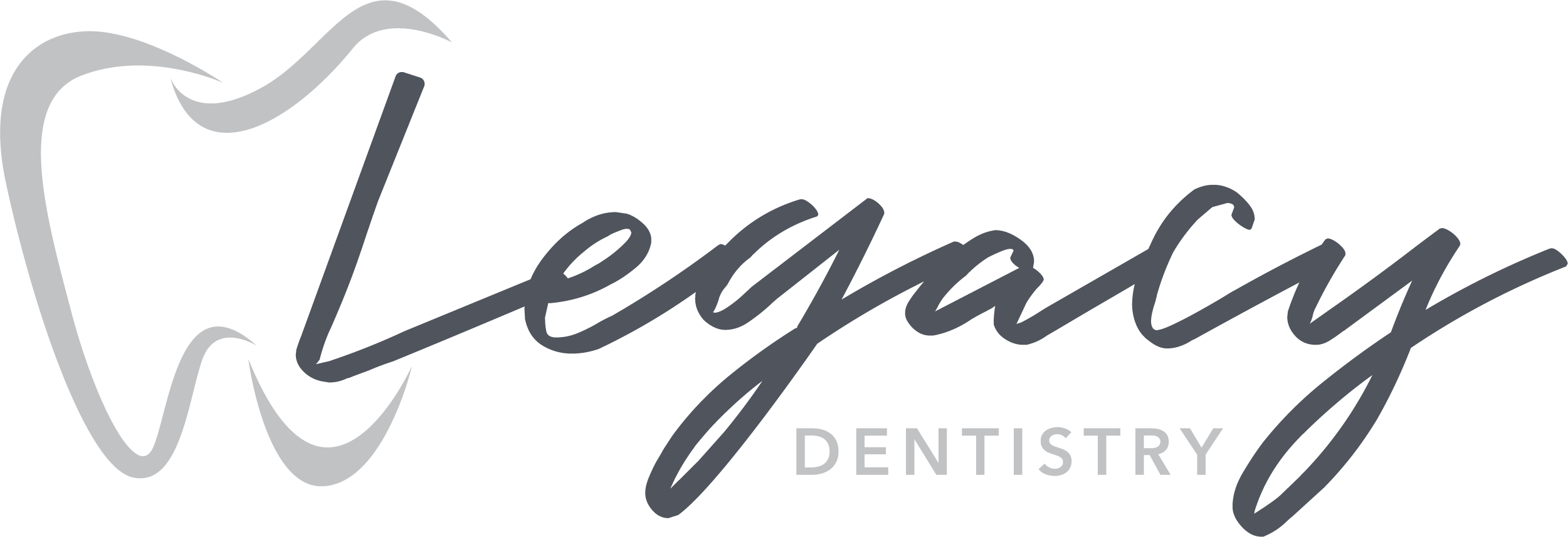 Be apart of the history of a highly respected dental practice !!!