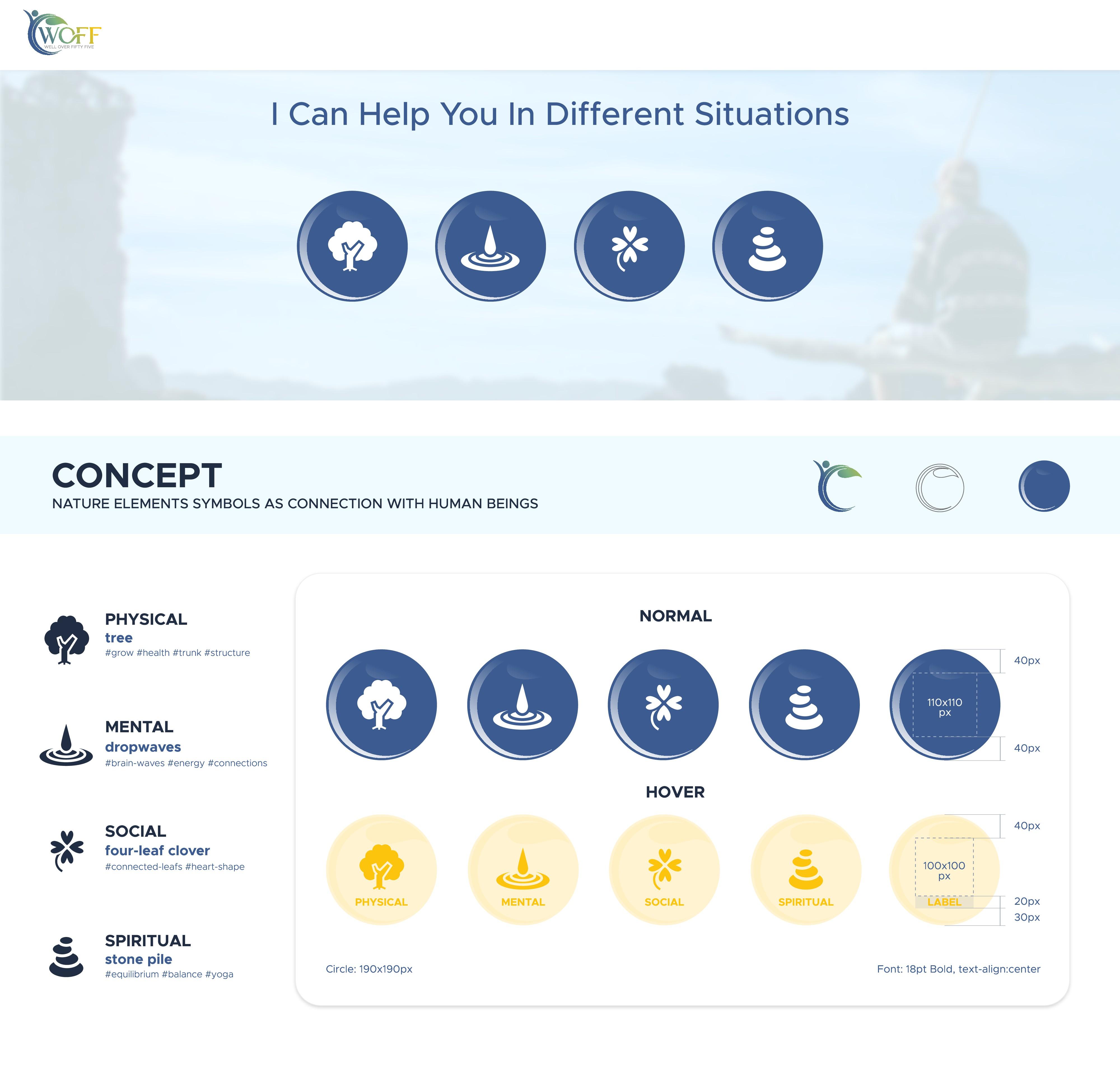 HTML buttons for integrative wellness website