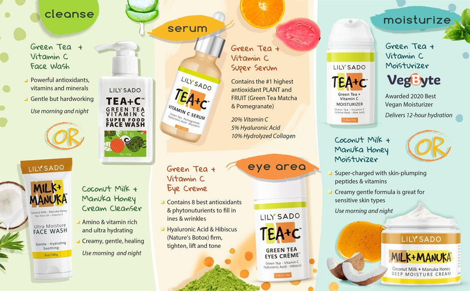 (1) Thumbnail for ROSE BERRY MASK Video.  (2) Photos and Amazon Banners for new TEA+C Cleanser