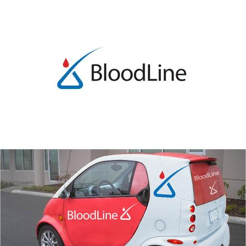 BloodLine Testing
