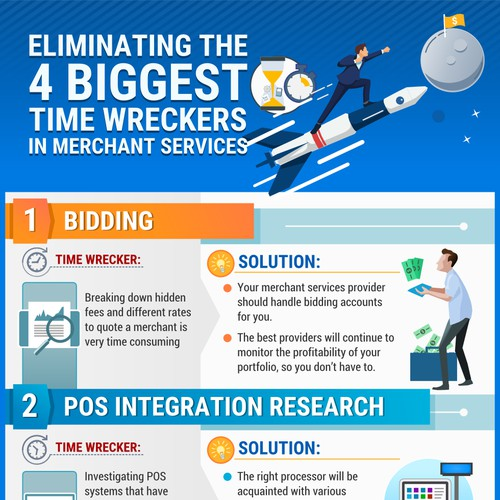 Eliminating the 4 Biggest Time Wreckers in Merchant Services