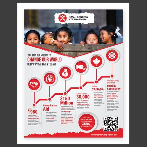 HCI Infographics